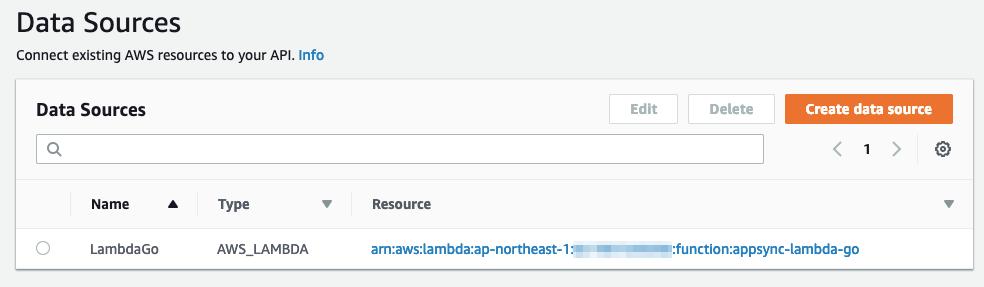 AppSync データソースの指定