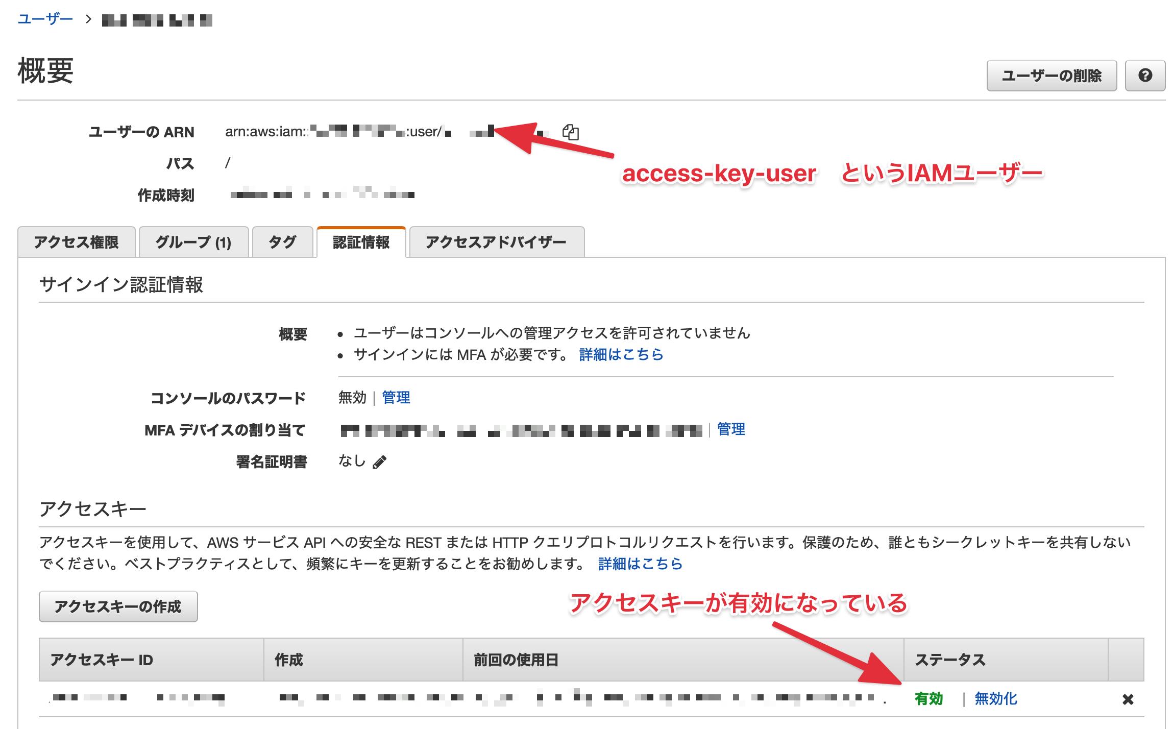 IAMユーザーの例