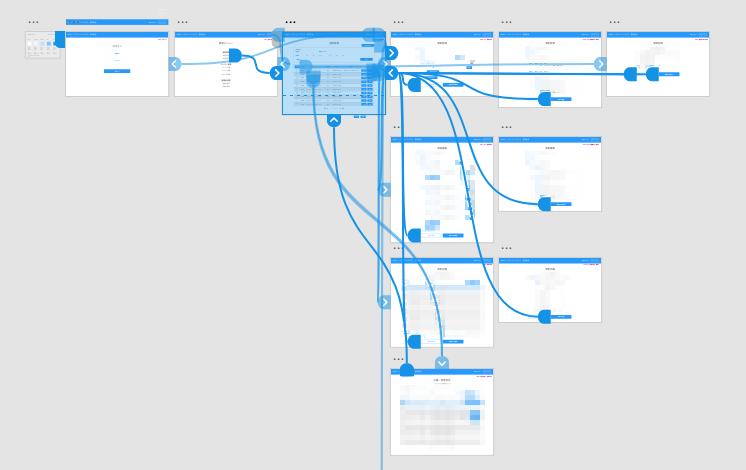 Adobe XDのワイヤーフレームで、システムの要件定義も