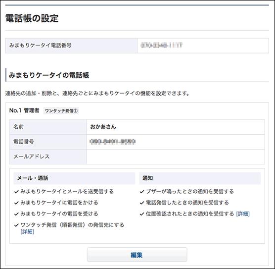 送受信対象者の権限も、細かく設定できます。