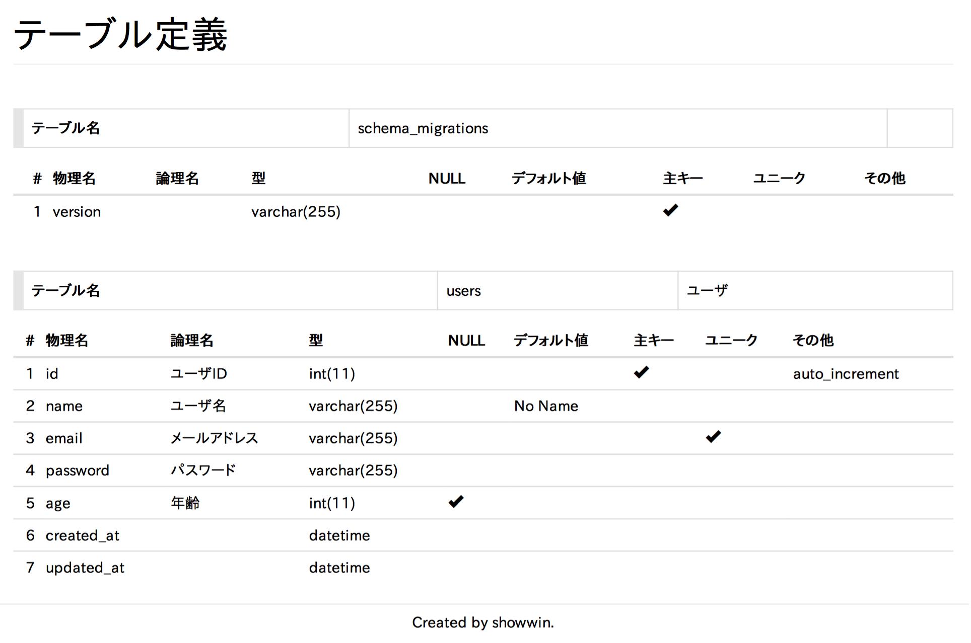 RailsでDB定義書を自動生成
