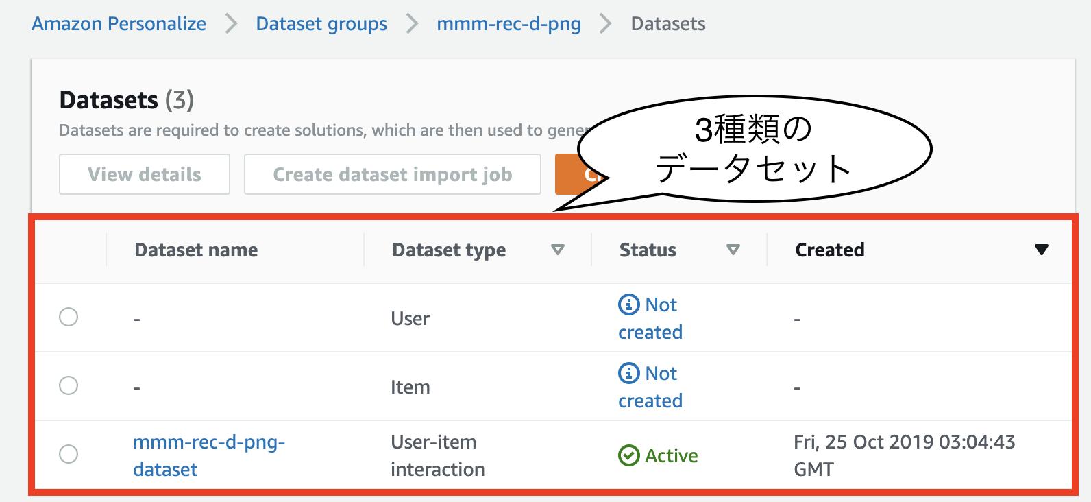 Amazon Personalize を活用した記事推薦システムを MMM ブログに導入する話