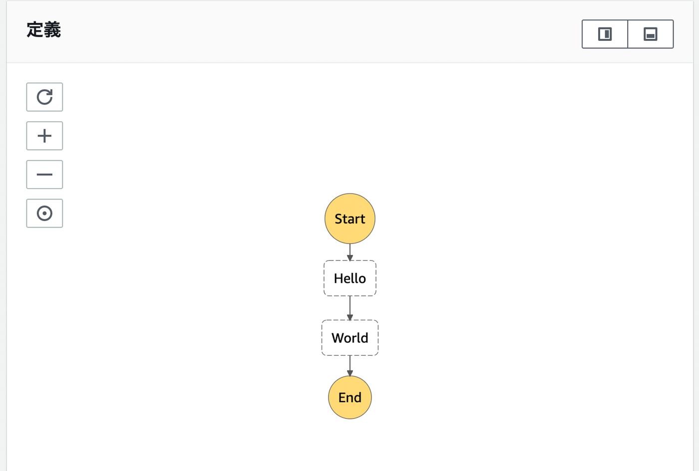 Serverless Framework で Step Functions を設定する